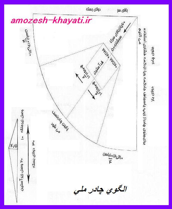http://amozesh-khayati.ir/wp-content/uploads/2016/10/chadoremeli-1.jpg